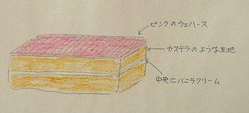 ウェハースパン.jpg